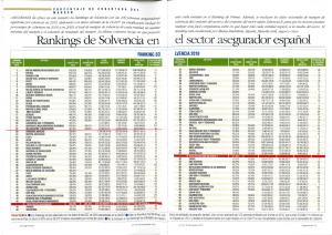 Ranking de solvencia del sector asegurador